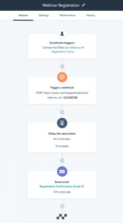 Inbnd - Zoom & HubSpot